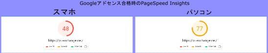 Googleアドセンス合格時のページスピード