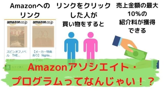 Amazonアソシエイト・プログラムってなに?アイキャッチ画像