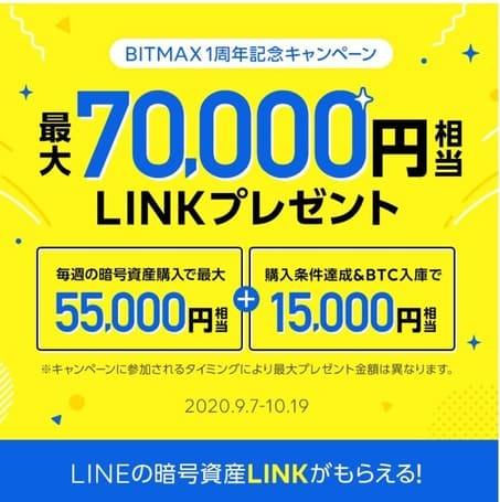 BITMAX1周年キャンペーン詳細