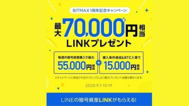BITMAX1周年キャンペーンでLINKが貰える!アイキャッチ